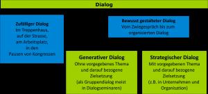 grafik_dialog